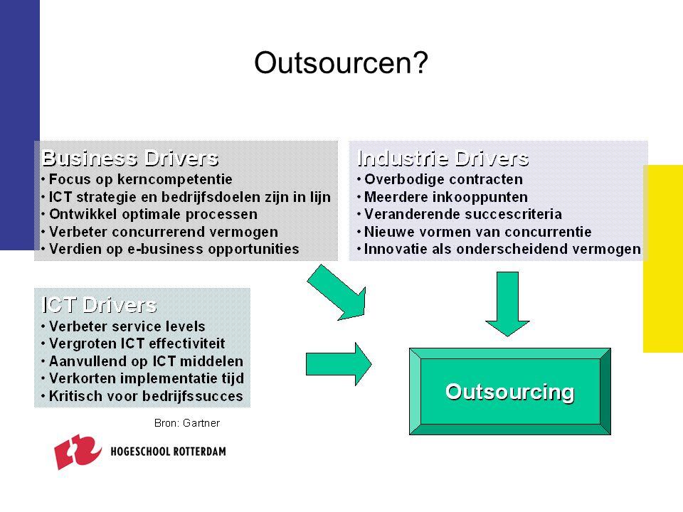 Outsourcen