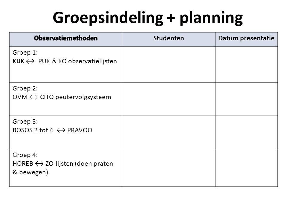 Groepsindeling + planning StudentenDatum presentatie Groep 1: KIJK ↔ PUK & KO observatielijsten Groep 2: OVM ↔ CITO peutervolgsysteem Groep 3: BOSOS 2