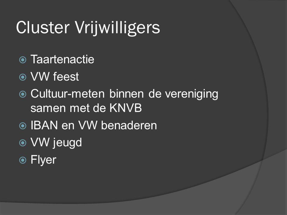 Cluster Vrijwilligers  Taartenactie  VW feest  Cultuur-meten binnen de vereniging samen met de KNVB  IBAN en VW benaderen  VW jeugd  Flyer