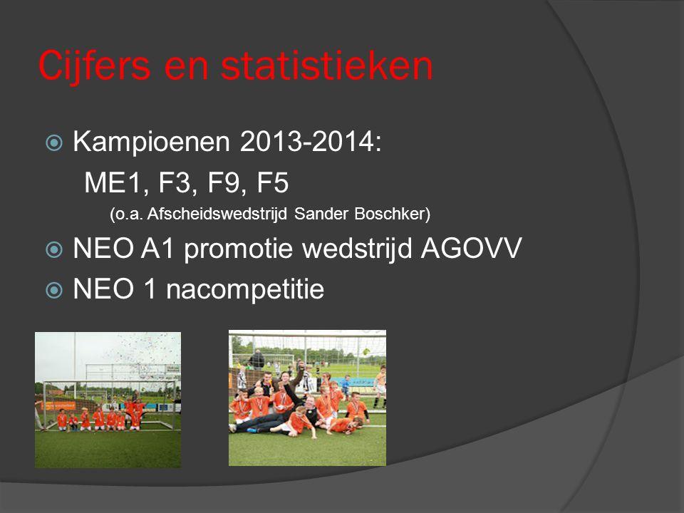 Cijfers en statistieken  Kampioenen 2013-2014: ME1, F3, F9, F5 (o.a. Afscheidswedstrijd Sander Boschker)  NEO A1 promotie wedstrijd AGOVV  NEO 1 na