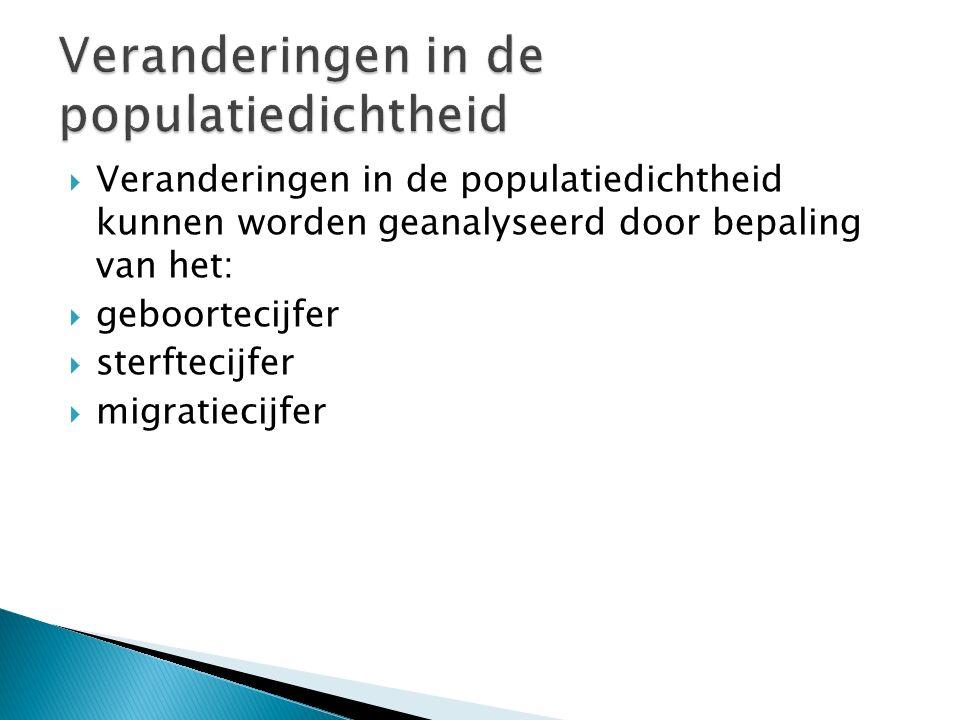  Veranderingen in de populatiedichtheid kunnen worden geanalyseerd door bepaling van het:  geboortecijfer  sterftecijfer  migratiecijfer
