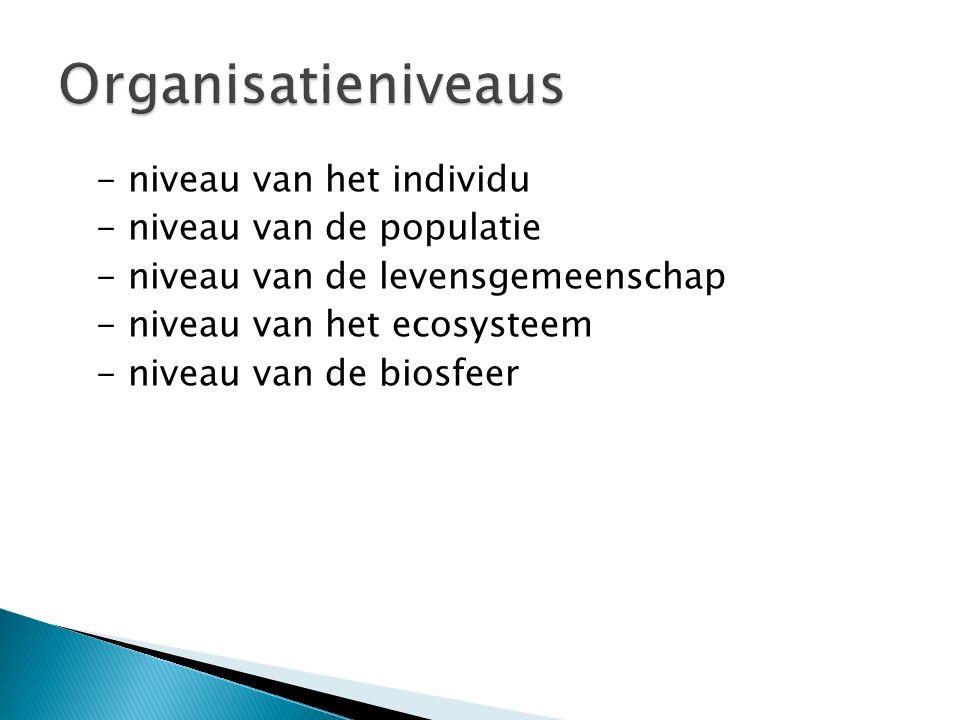 - niveau van het individu - niveau van de populatie - niveau van de levensgemeenschap - niveau van het ecosysteem - niveau van de biosfeer