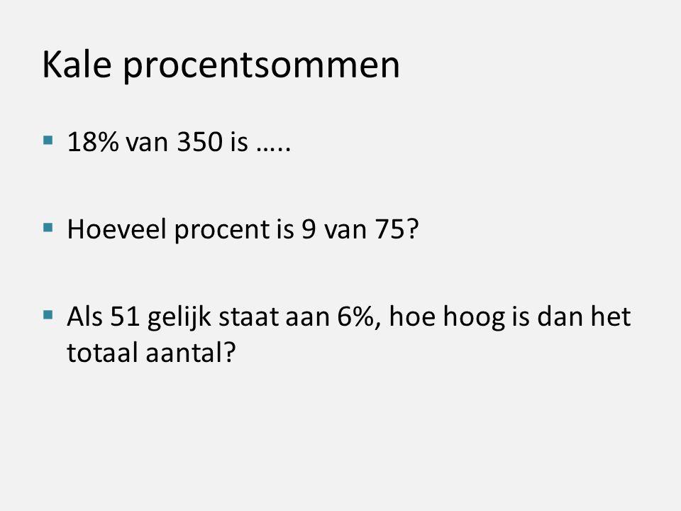 Kale procentsommen  18% van 350 is …..  Hoeveel procent is 9 van 75?  Als 51 gelijk staat aan 6%, hoe hoog is dan het totaal aantal?