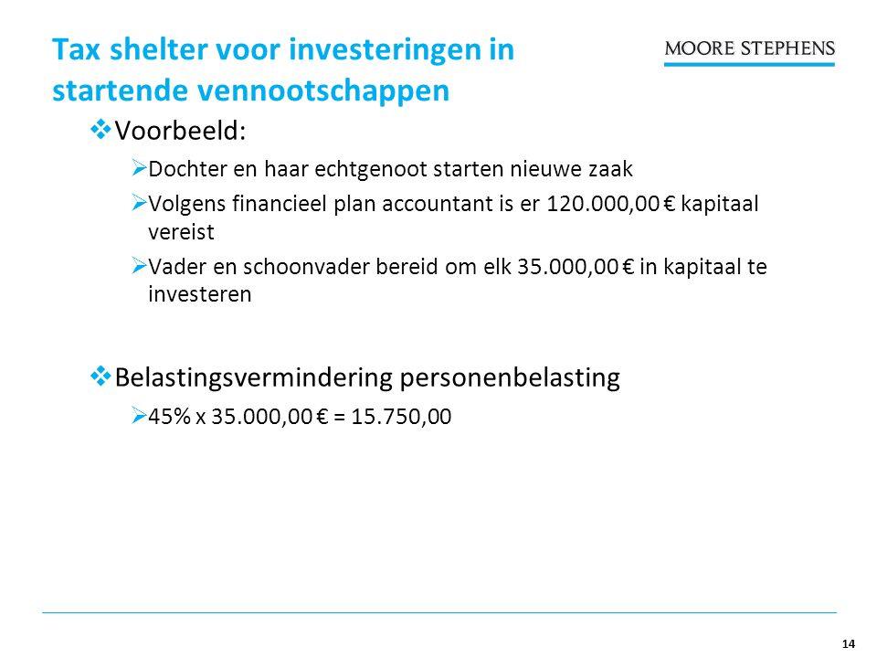 14 Tax shelter voor investeringen in startende vennootschappen  Voorbeeld:  Dochter en haar echtgenoot starten nieuwe zaak  Volgens financieel plan accountant is er 120.000,00 € kapitaal vereist  Vader en schoonvader bereid om elk 35.000,00 € in kapitaal te investeren  Belastingsvermindering personenbelasting  45% x 35.000,00 € = 15.750,00