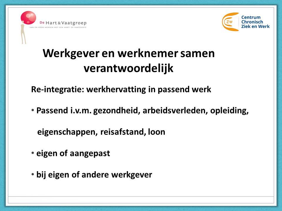Re-integratie: werkhervatting in passend werk Passend i.v.m. gezondheid, arbeidsverleden, opleiding, eigenschappen, reisafstand, loon eigen of aangepa