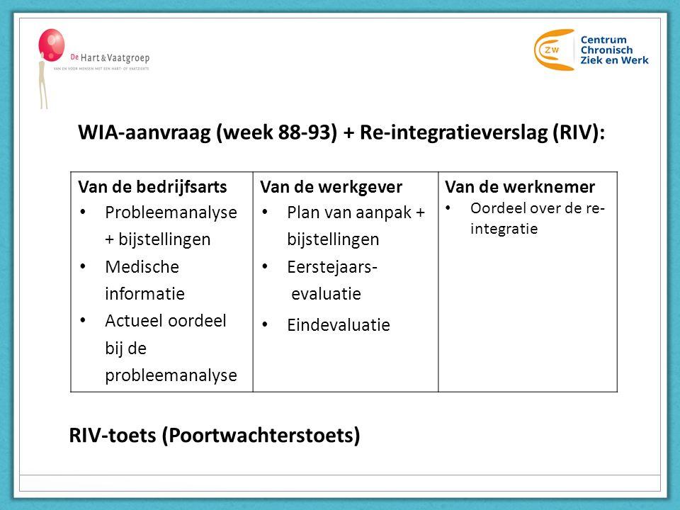 Van de bedrijfsarts Probleemanalyse + bijstellingen Medische informatie Actueel oordeel bij de probleemanalyse Van de werkgever Plan van aanpak + bijs