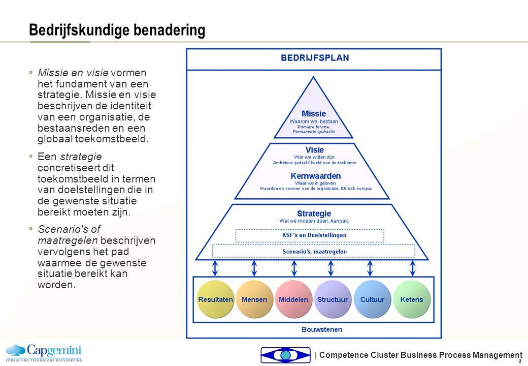 | Competence Cluster Business Process Management 9 Bedrijfskundige benadering  Missie en visie vormen het fundament van een strategie. Missie en visi