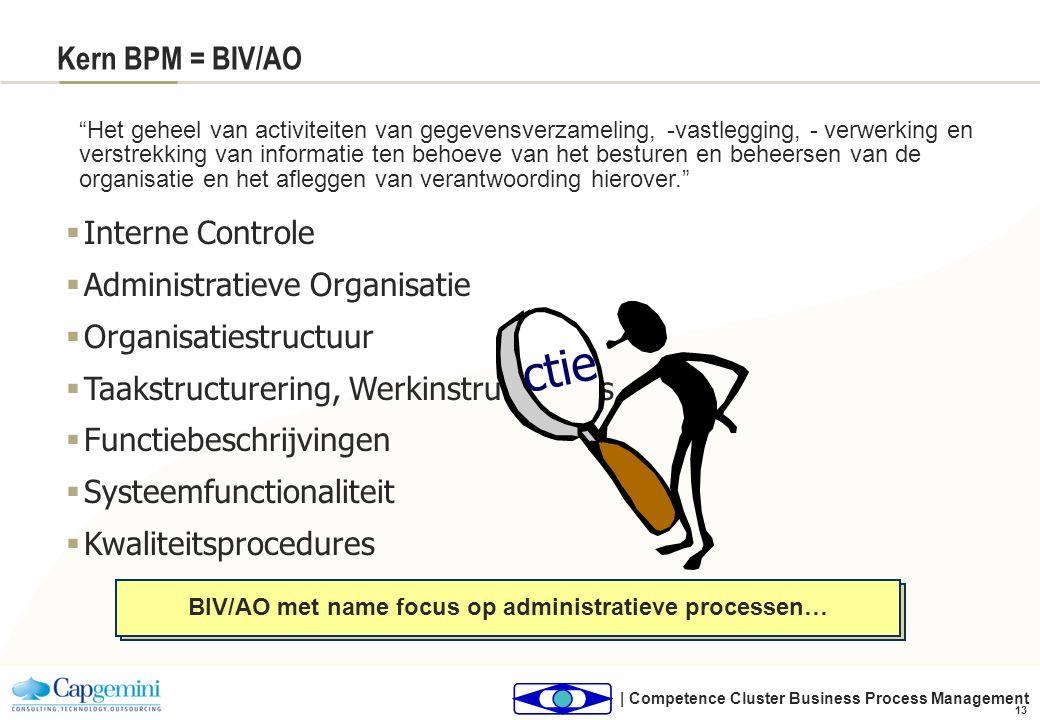 | Competence Cluster Business Process Management 13 Kern BPM = BIV/AO  Interne Controle  Administratieve Organisatie  Organisatiestructuur  Taakst