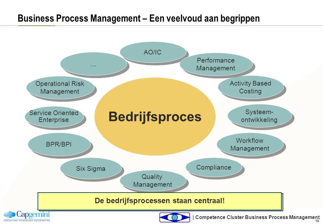 | Competence Cluster Business Process Management 18 Business Process Management – Een veelvoud aan begrippen Service Oriented Enterprise Service Orien