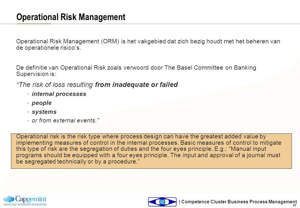| Competence Cluster Business Process Management 24 Operational Risk Management Operational Risk Management (ORM) is het vakgebied dat zich bezig houd