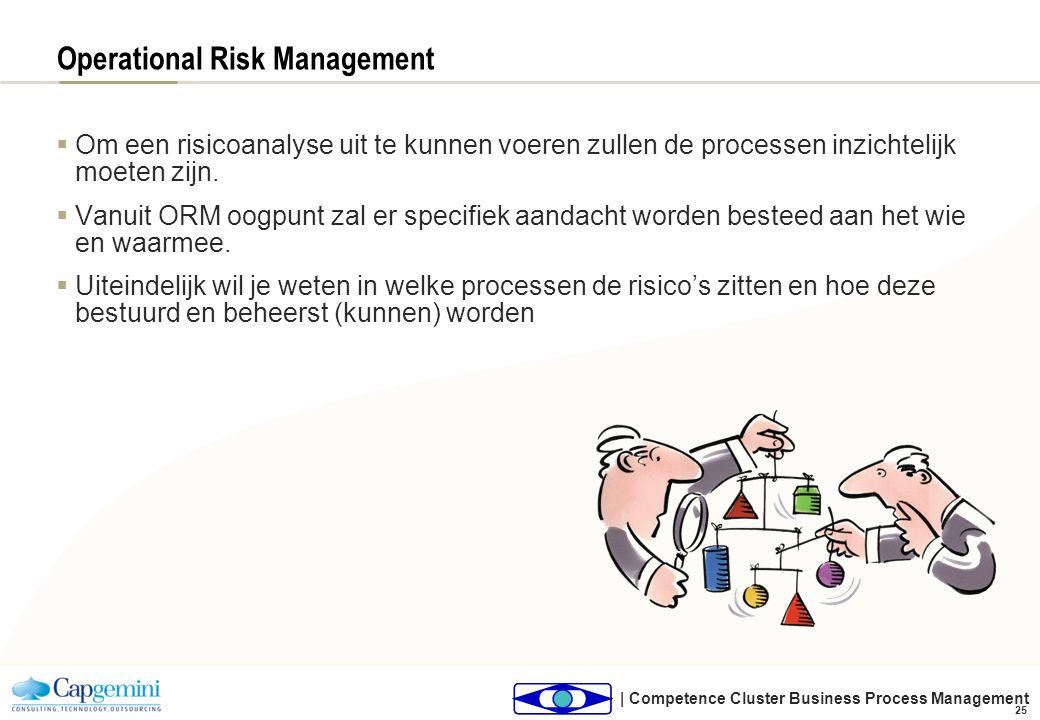 | Competence Cluster Business Process Management 25 Operational Risk Management  Om een risicoanalyse uit te kunnen voeren zullen de processen inzich