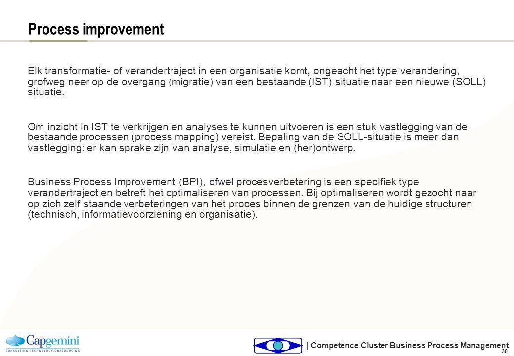 | Competence Cluster Business Process Management 30 Process improvement Elk transformatie- of verandertraject in een organisatie komt, ongeacht het ty