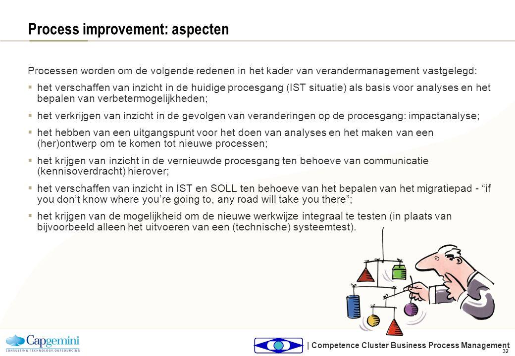 | Competence Cluster Business Process Management 32 Process improvement: aspecten Processen worden om de volgende redenen in het kader van veranderman