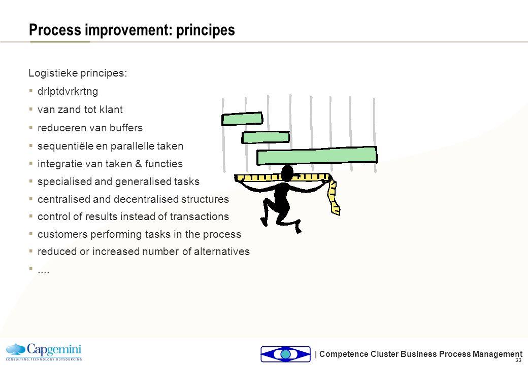 | Competence Cluster Business Process Management 33 Process improvement: principes Logistieke principes:  drlptdvrkrtng  van zand tot klant  reduce