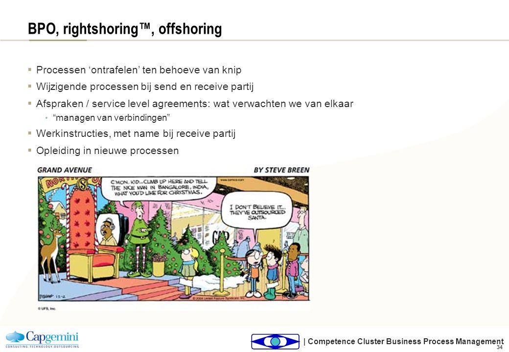 | Competence Cluster Business Process Management 34 BPO, rightshoring™, offshoring  Processen 'ontrafelen' ten behoeve van knip  Wijzigende processe