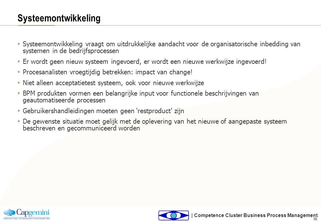 | Competence Cluster Business Process Management 35 Systeemontwikkeling  Systeemontwikkeling vraagt om uitdrukkelijke aandacht voor de organisatorisc