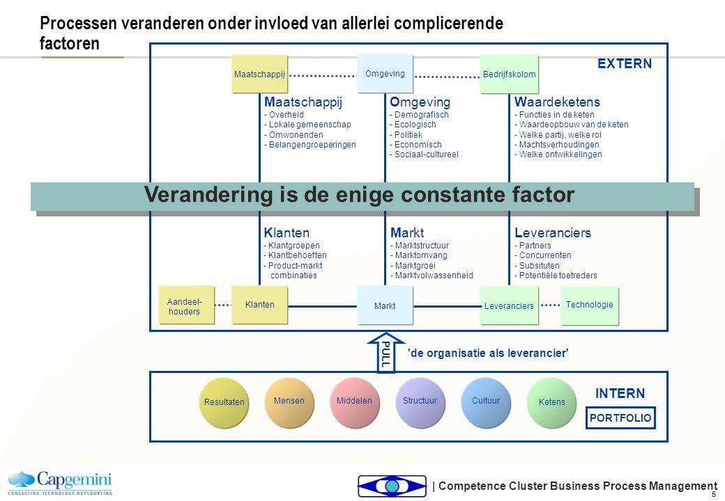 | Competence Cluster Business Process Management 5 Processen veranderen onder invloed van allerlei complicerende factoren Aandeel- houders Klanten Lev