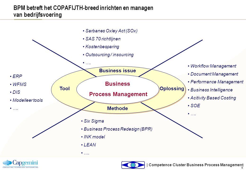 | Competence Cluster Business Process Management 6 BPM betreft het COPAFIJTH-breed inrichten en managen van bedrijfsvoering Business issue Tool Method