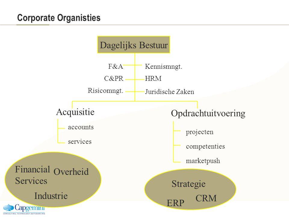 Corporate Organisties Dagelijks Bestuur F&A C&PR Kennismngt. HRM Juridische Zaken Risicomngt. Opdrachtuitvoering Acquisitie accounts services projecte