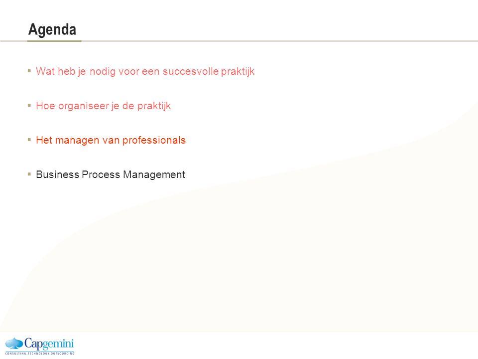 Agenda  Wat heb je nodig voor een succesvolle praktijk  Hoe organiseer je de praktijk  Het managen van professionals  Business Process Management