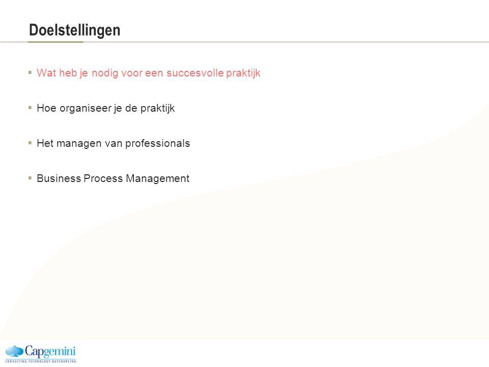 Doelstellingen  Wat heb je nodig voor een succesvolle praktijk  Hoe organiseer je de praktijk  Het managen van professionals  Business Process Man