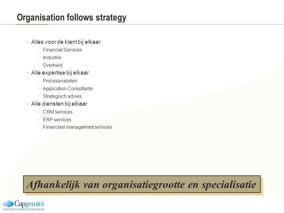 Organisation follows strategy Alles voor de klant bij elkaar  Financial Services  Industrie  Overheid Alle expertise bij elkaar  Procesanalisten 