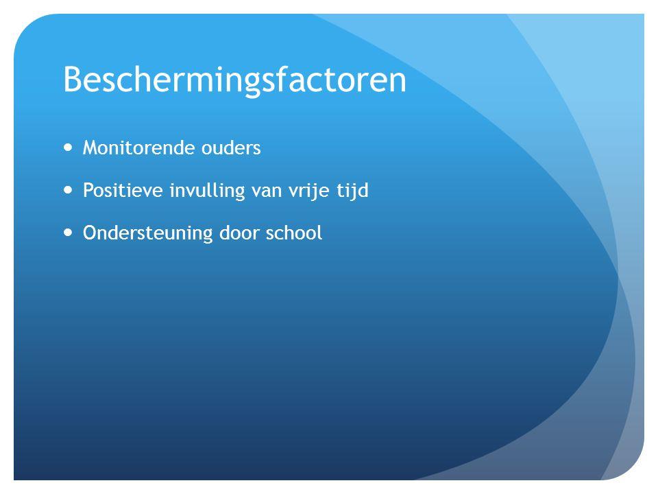 Beschermingsfactoren Monitorende ouders Positieve invulling van vrije tijd Ondersteuning door school