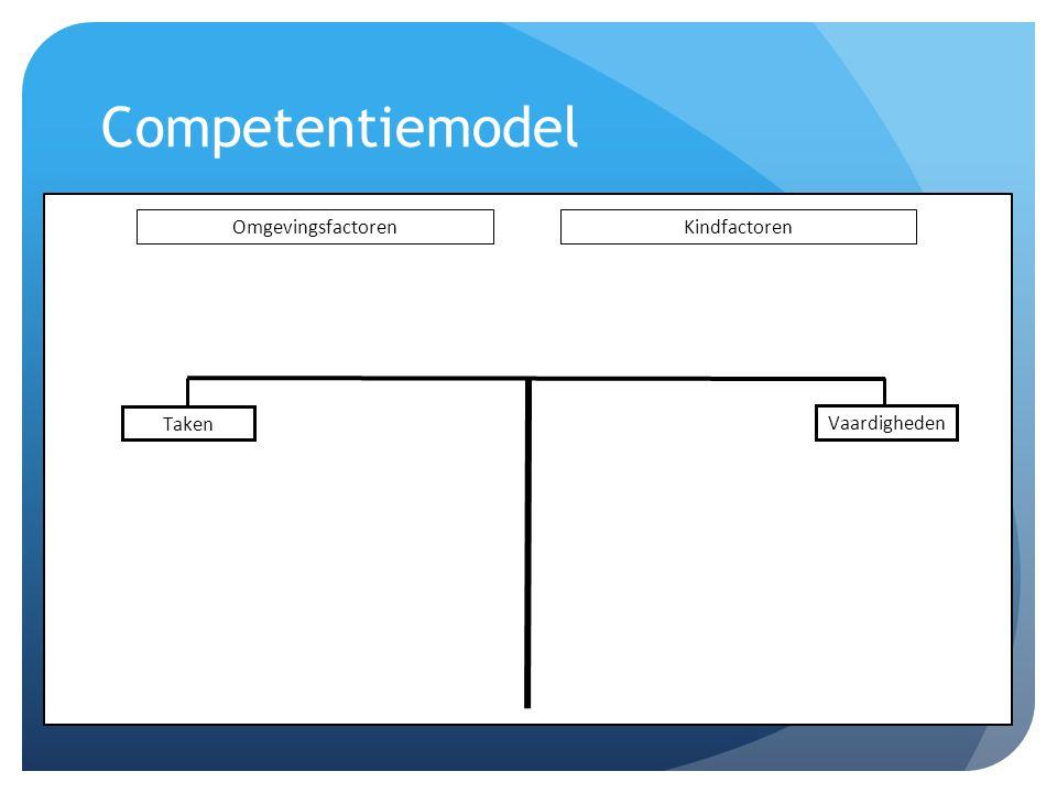 Competentiemodel Taken Vaardigheden OmgevingsfactorenKindfactoren