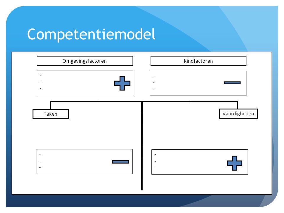 Competentiemodel Taken Vaardigheden OmgevingsfactorenKindfactoren --- --- --- --- --- --- --- ---