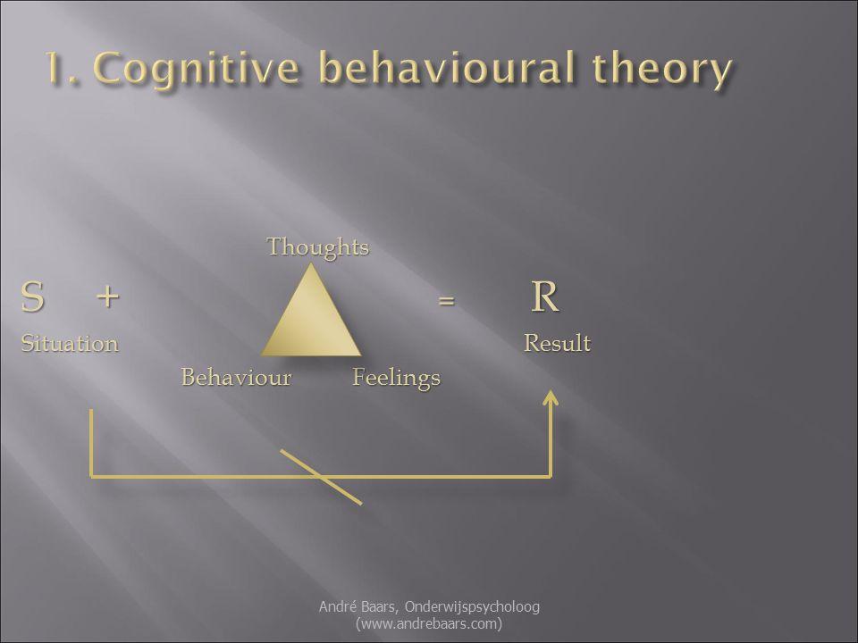 Thoughts S+ = R SituationResult BehaviourFeelings André Baars, Onderwijspsycholoog (www.andrebaars.com)