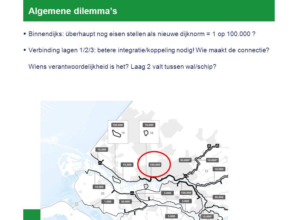 Algemene dilemma's  Binnendijks: überhaupt nog eisen stellen als nieuwe dijknorm = 1 op 100.000 ?  Verbinding lagen 1/2/3: betere integratie/koppeli
