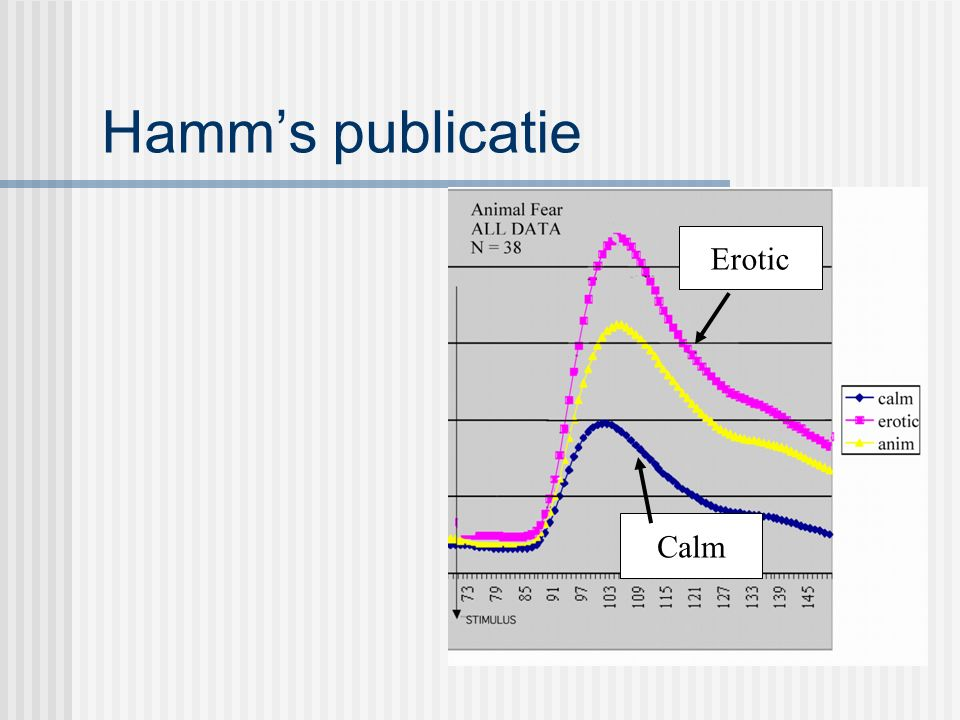 Hamm's publicatie Erotic Calm