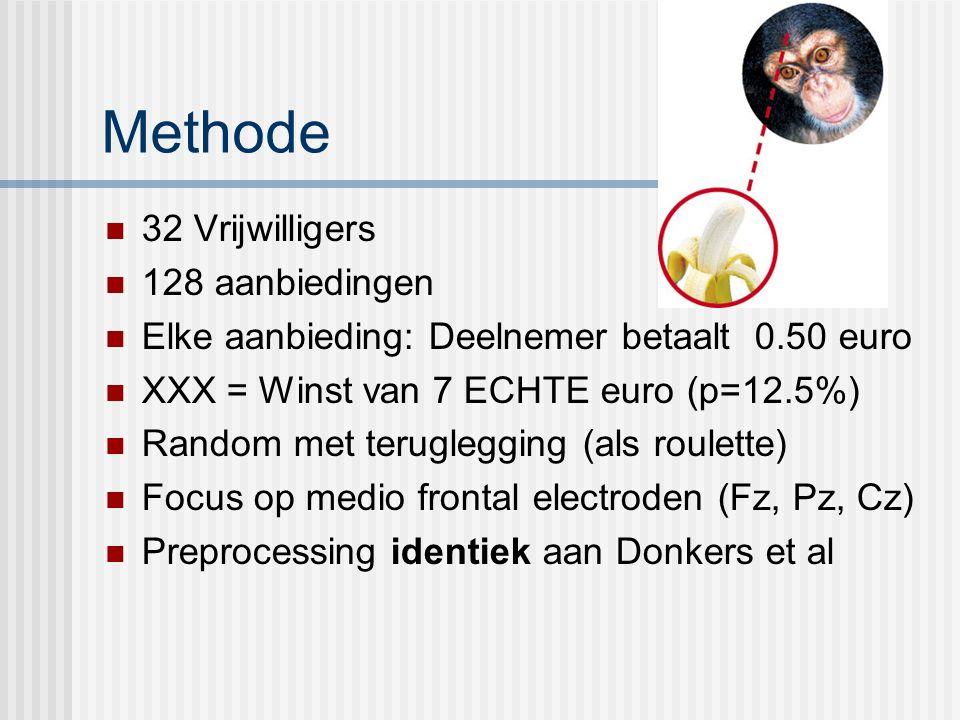 Methode 32 Vrijwilligers 128 aanbiedingen Elke aanbieding: Deelnemer betaalt 0.50 euro XXX = Winst van 7 ECHTE euro (p=12.5%) Random met teruglegging (als roulette) Focus op medio frontal electroden (Fz, Pz, Cz) Preprocessing identiek aan Donkers et al