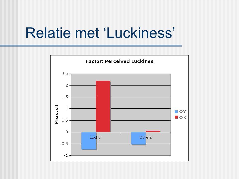 Relatie met 'Luckiness'