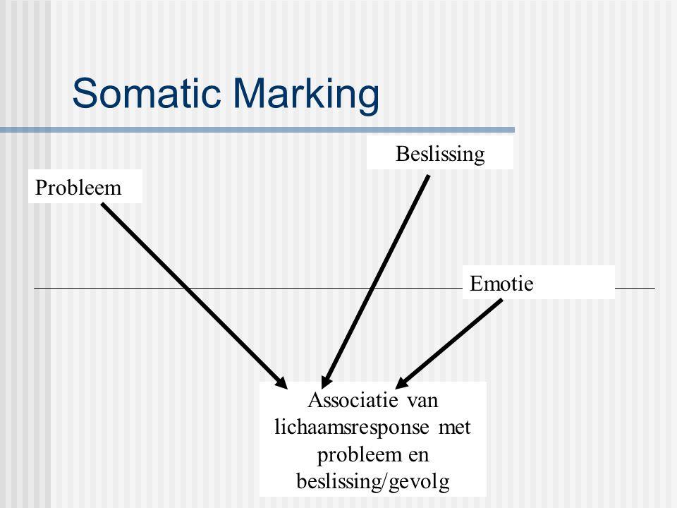 Somatic Marking Probleem Beslissing Emotie Associatie van lichaamsresponse met probleem en beslissing/gevolg