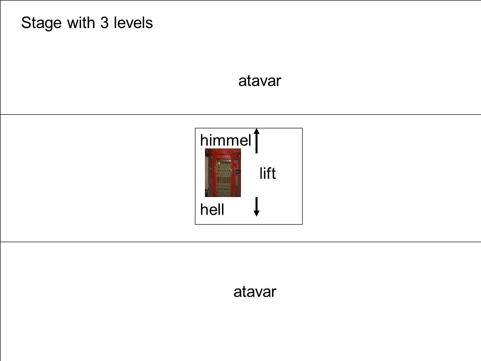 atavar Stage with 3 levels himmel hell lift