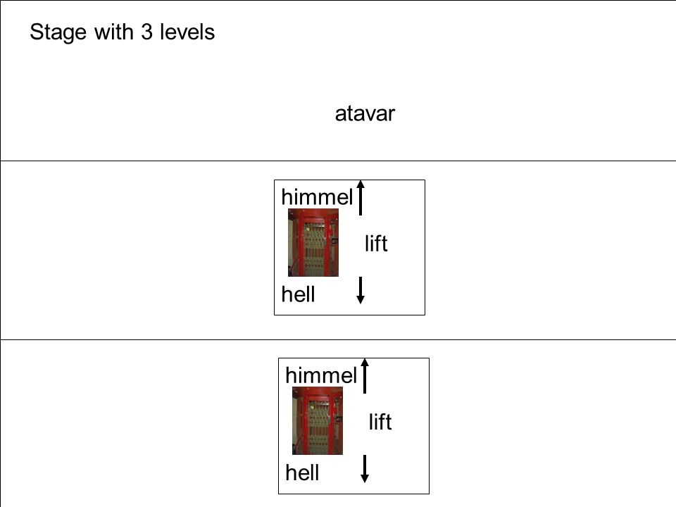 atavar Stage with 3 levels himmel hell lift himmel hell lift
