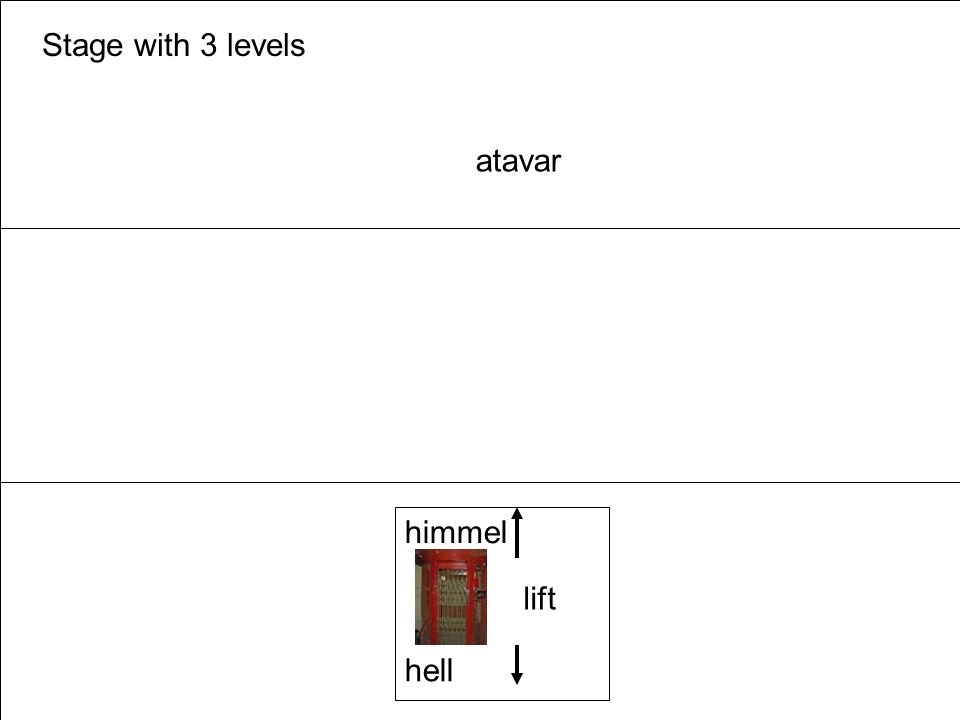 atavar +atavar Stage with 3 levels himmel hell lift