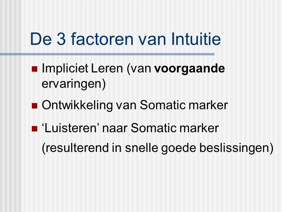 De 3 factoren van Intuitie Impliciet Leren (van voorgaande ervaringen) Ontwikkeling van Somatic marker 'Luisteren' naar Somatic marker (resulterend in snelle goede beslissingen)