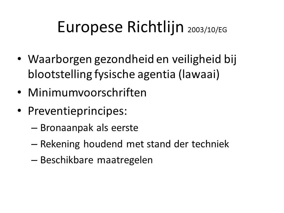 Europese Richtlijn 2003/10/EG Waarborgen gezondheid en veiligheid bij blootstelling fysische agentia (lawaai) Minimumvoorschriften Preventieprincipes: – Bronaanpak als eerste – Rekening houdend met stand der techniek – Beschikbare maatregelen