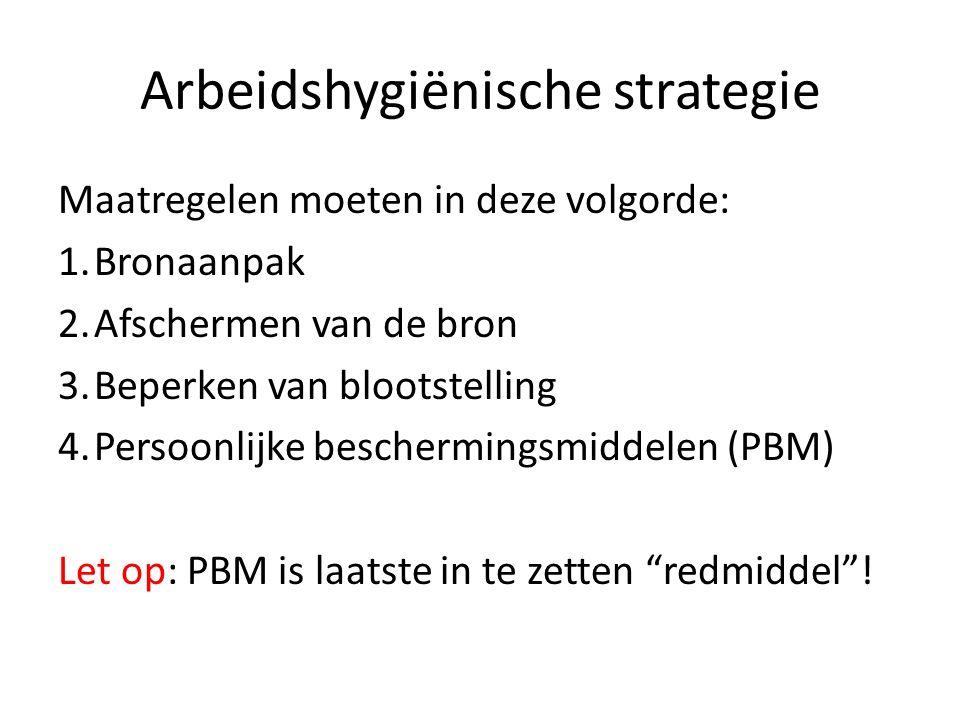 Arbeidshygiënische strategie Maatregelen moeten in deze volgorde: 1.Bronaanpak 2.Afschermen van de bron 3.Beperken van blootstelling 4.Persoonlijke beschermingsmiddelen (PBM) Let op: PBM is laatste in te zetten redmiddel !