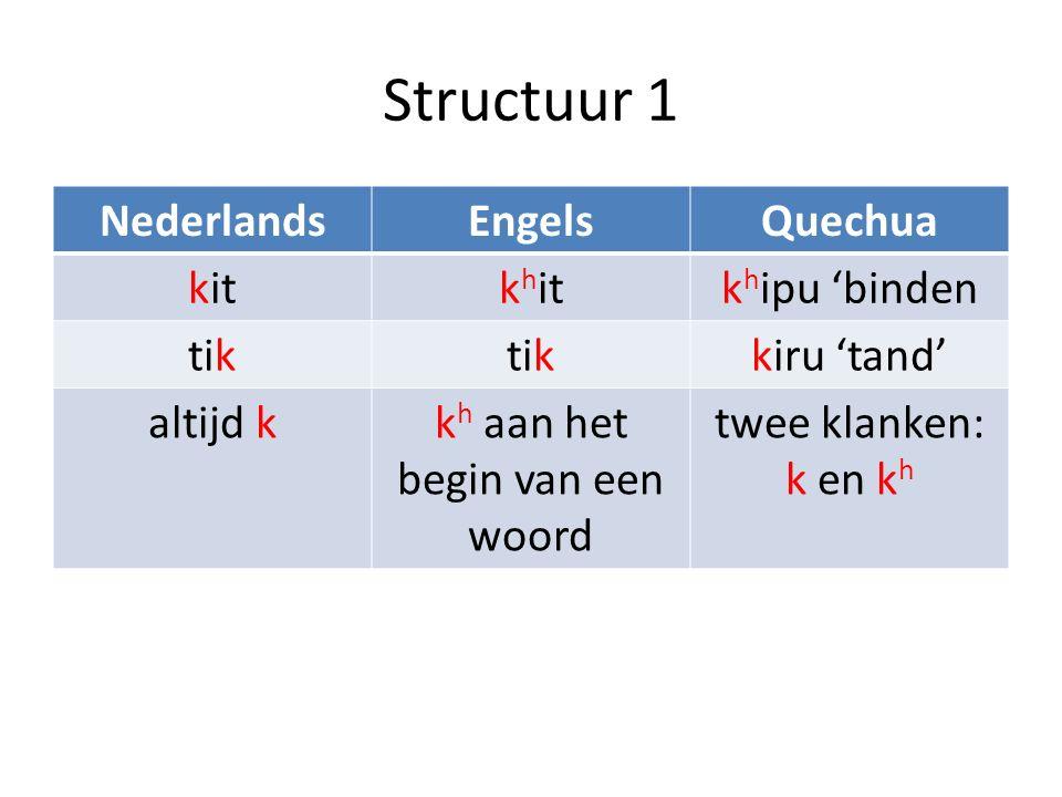 Structuur 1 NederlandsEngelsQuechua kitk h itk h ipu 'binden tik kiru 'tand' altijd kk h aan het begin van een woord twee klanken: k en k h