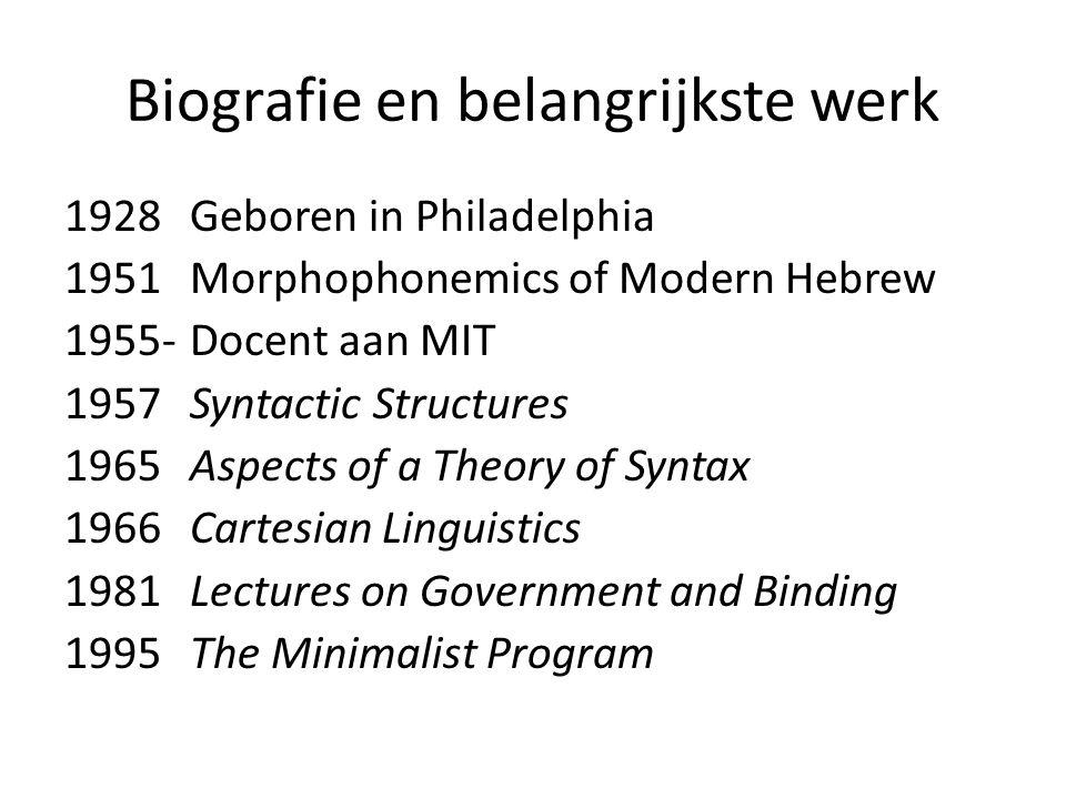 Biografie en belangrijkste werk 1928Geboren in Philadelphia 1951Morphophonemics of Modern Hebrew 1955-Docent aan MIT 1957Syntactic Structures 1965Aspe