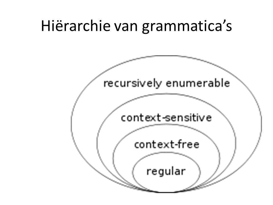 Hiërarchie van grammatica's
