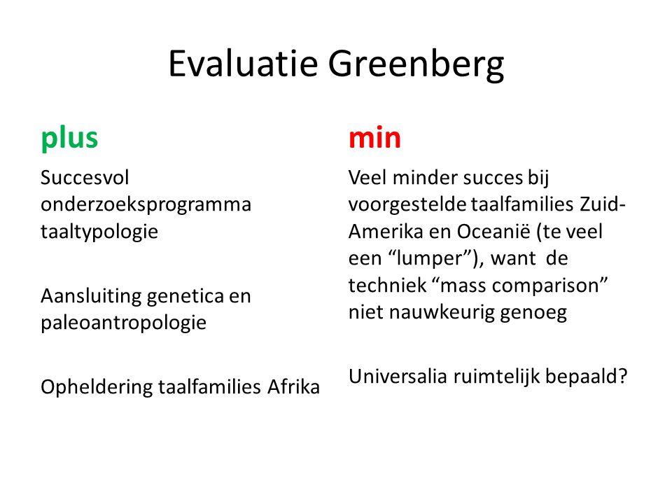 Evaluatie Greenberg plus Succesvol onderzoeksprogramma taaltypologie Aansluiting genetica en paleoantropologie Opheldering taalfamilies Afrika min Veel minder succes bij voorgestelde taalfamilies Zuid- Amerika en Oceanië (te veel een lumper ), want de techniek mass comparison niet nauwkeurig genoeg Universalia ruimtelijk bepaald?