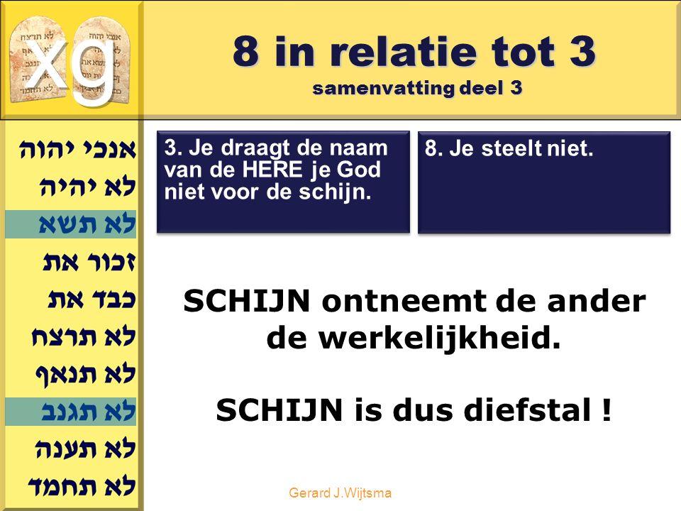 Gerard J.Wijtsma 8. Je steelt niet. 3. Je draagt de naam van de HERE je God niet voor de schijn. 8 in relatie tot 3 samenvatting deel 3 SCHIJN ontneem