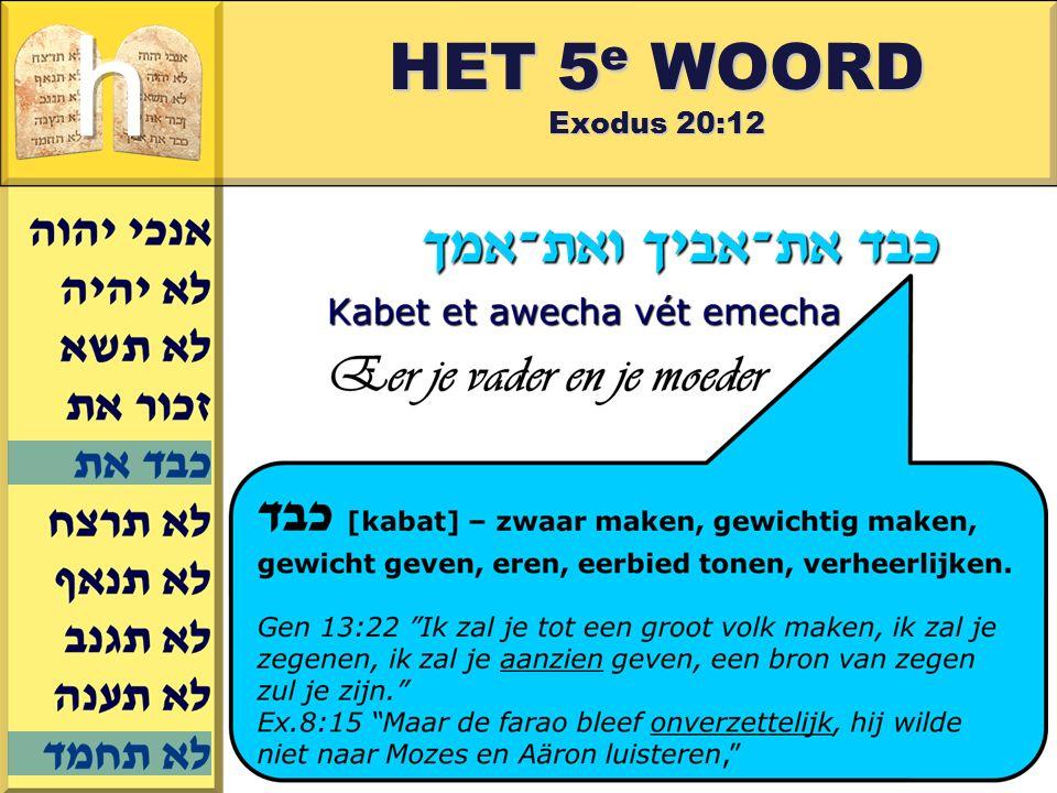Gerard J.Wijtsma HET 5 e WOORD Exodus 20:12