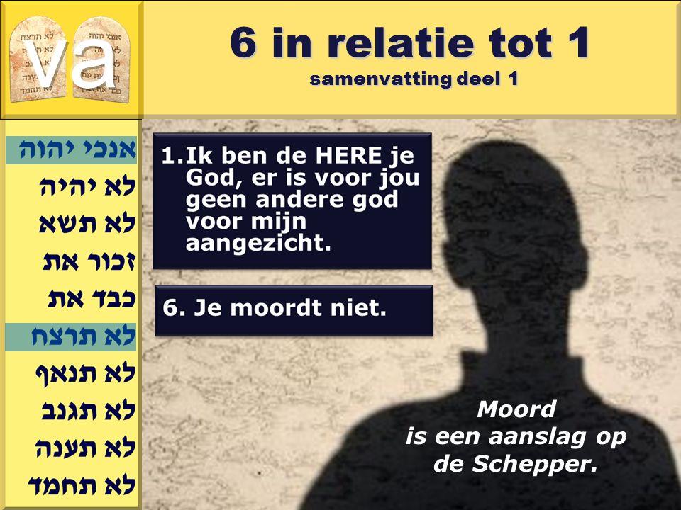 Gerard J.Wijtsma Het 5 e woord in het NT Kinderen, wees gehoorzaam aan je ouders uit ontzag voor de Heer, want zo hoort het.