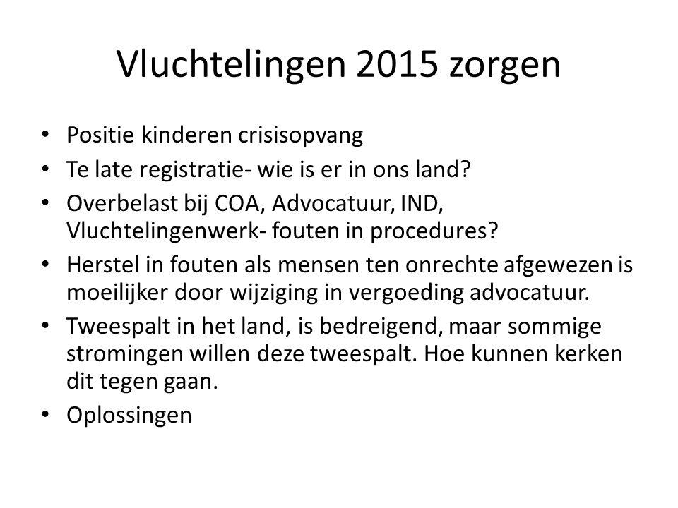 Vluchtelingen 2015 zorgen Positie kinderen crisisopvang Te late registratie- wie is er in ons land? Overbelast bij COA, Advocatuur, IND, Vluchtelingen