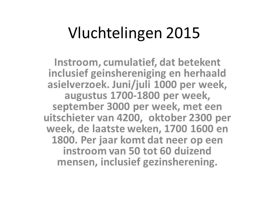 Vluchtelingen 2015 Instroom, cumulatief, dat betekent inclusief geinshereniging en herhaald asielverzoek. Juni/juli 1000 per week, augustus 1700-1800